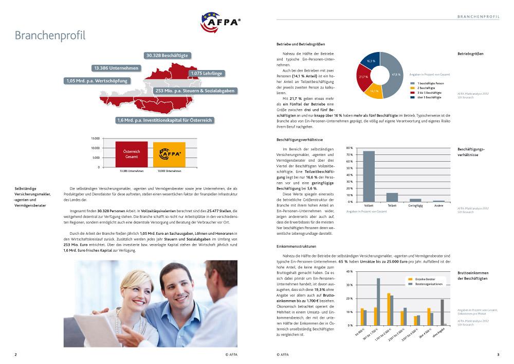 AFPA Branchenprofil