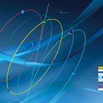 3D – Visual Career Management